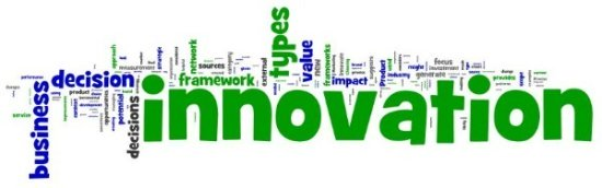 Types of Innovation Wordle