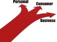 Image of three decision types
