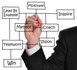 Image for decision tips on coaching