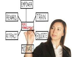 Image of talent management