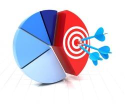 Image for segmentation strategy