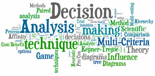 Word cloud created by wordle.net for decision making techniques